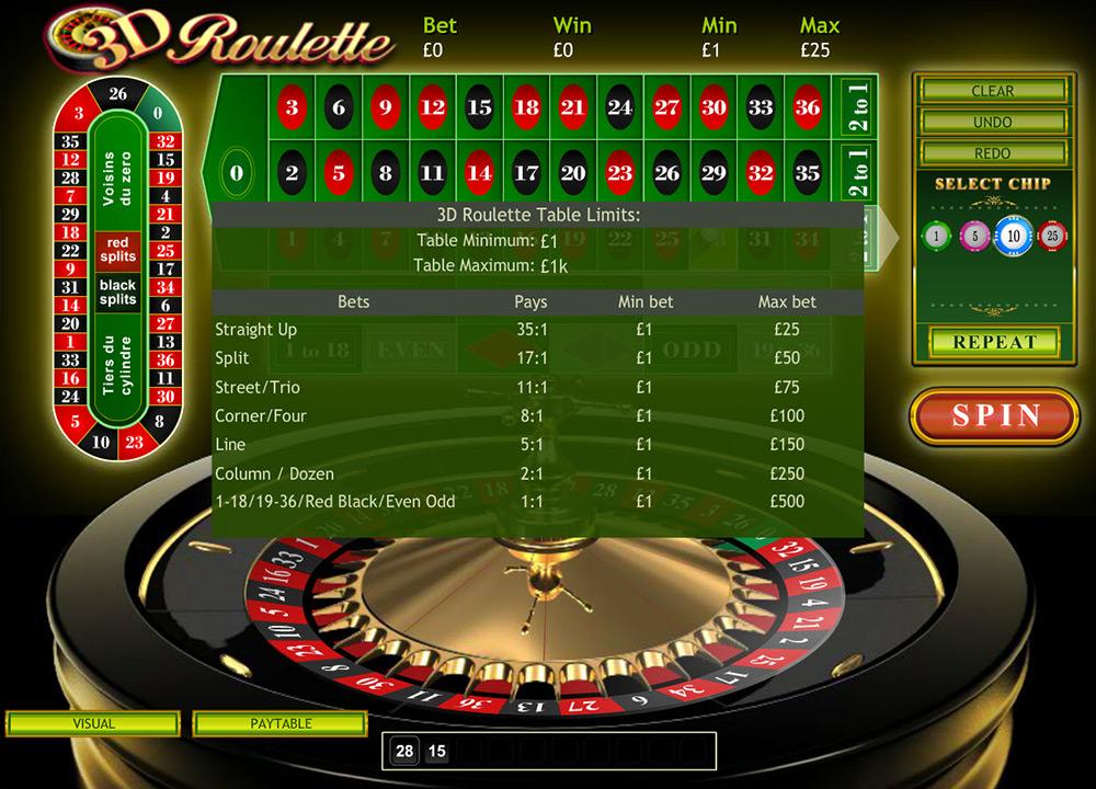 Playtech | 3D Roulette Table Limits