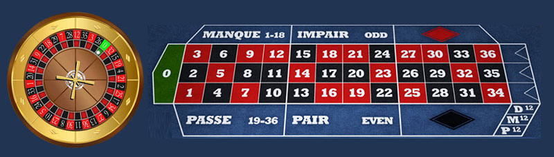 french-roulette-layout