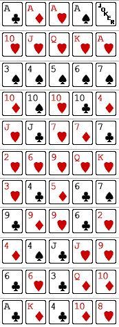 hand ranks