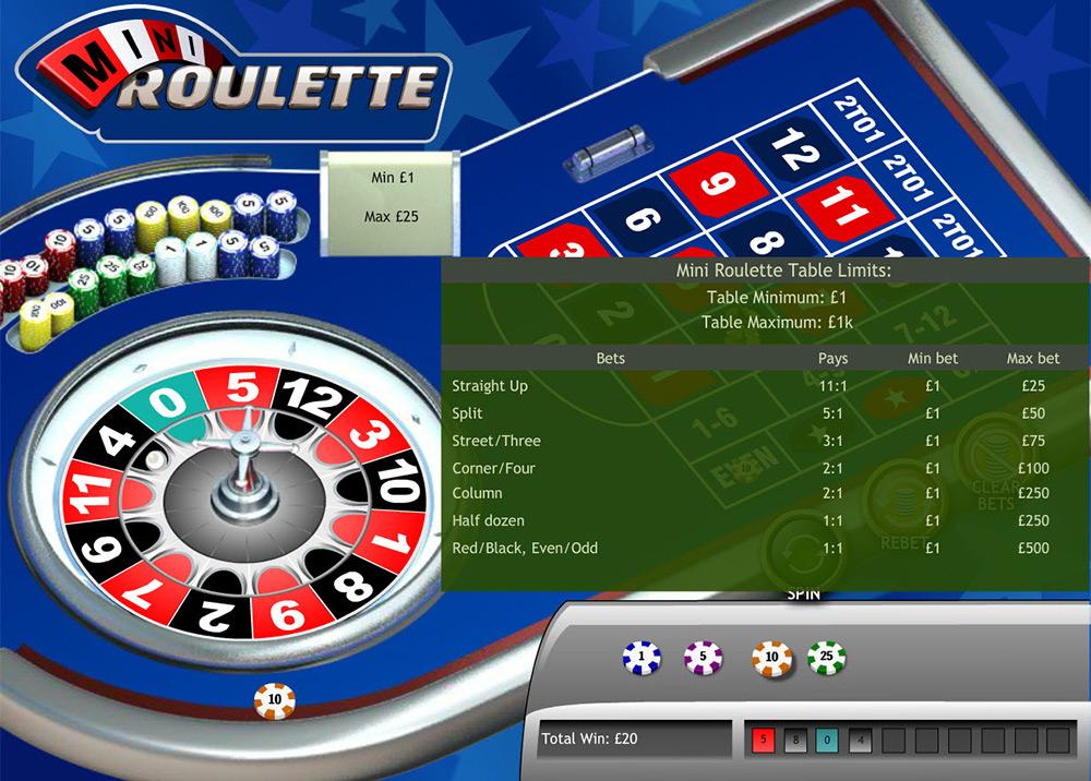 © Playtech | Mini Roulette Bets