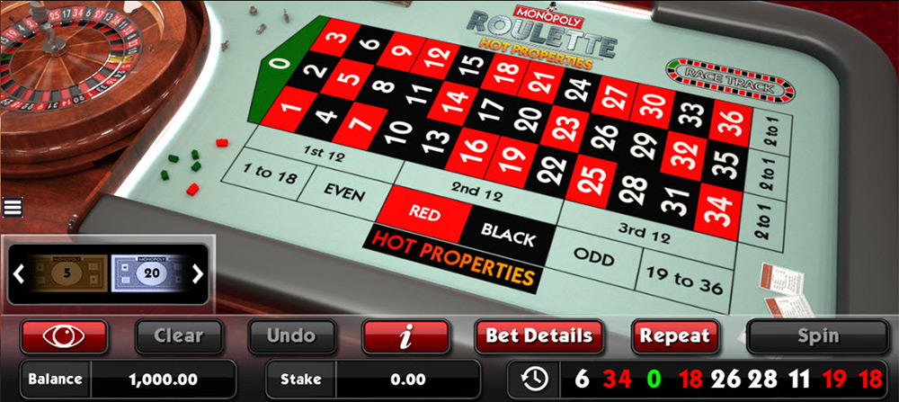 SG Interactive | Barcrest, Monopoly Roulette Table Preview