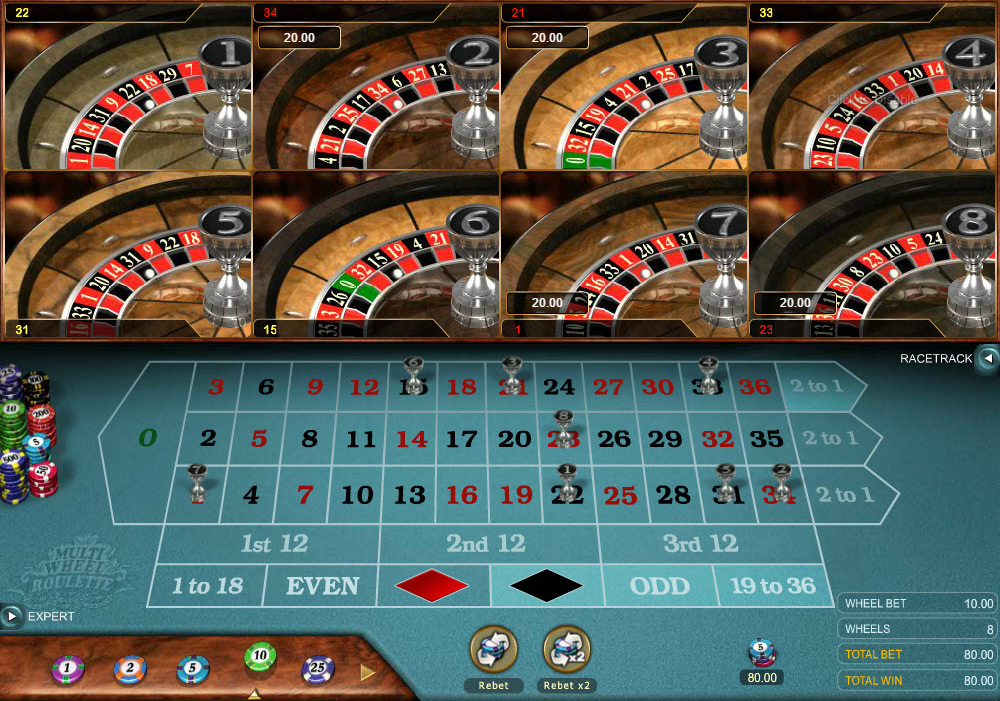 Gambling Wheel Games