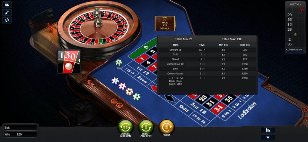 Premium Roulette Table Limits