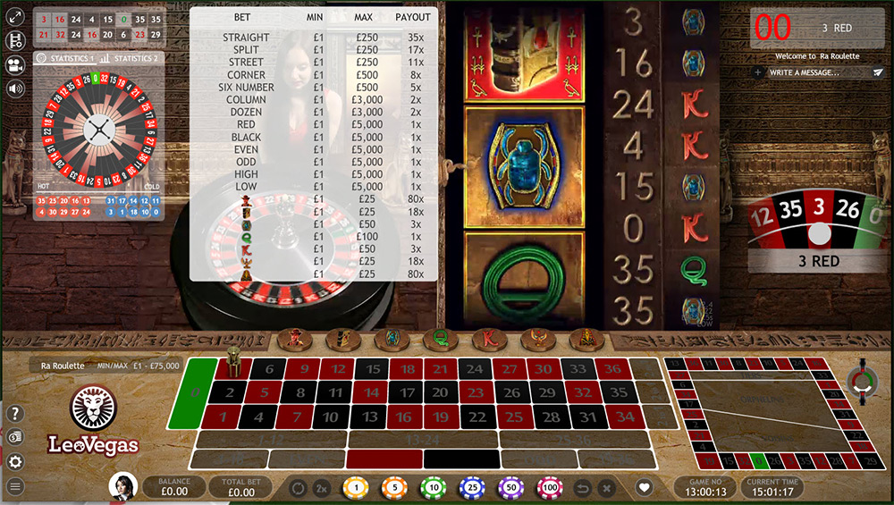 Xtreme Live Gaming | Ra Roulette Statistics