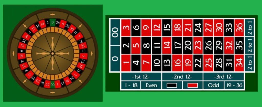 American Roulette Wheel 38 Slots