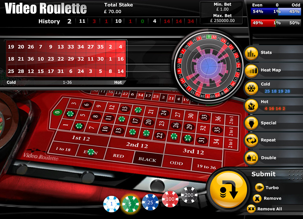 Playtech | Video Roulette Statistics