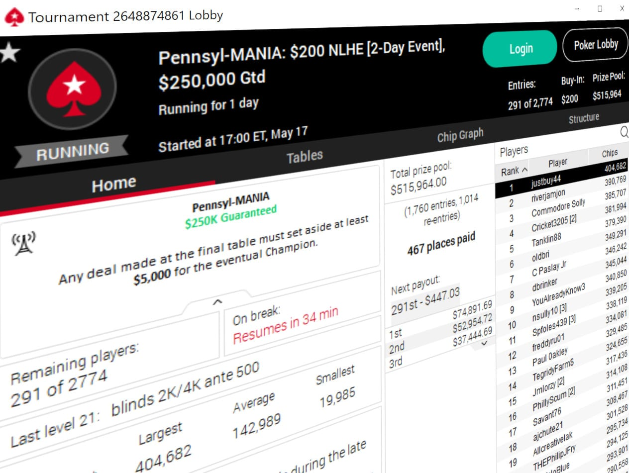 Pennsyl Mania Pokerstars Tournament